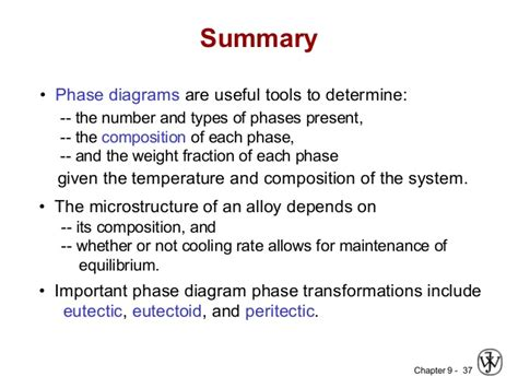 importance of phase diagram ch09