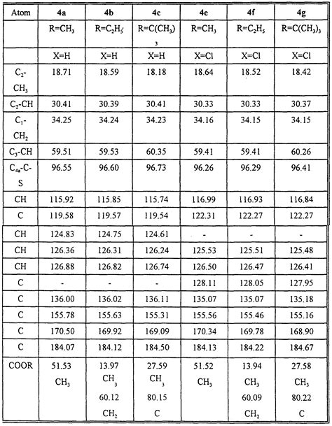 infrared and raman characteristic frequencies tables and charts ftir frequency table maison design edfos com