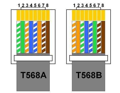 cat5e t568b wiring diagram wiring diagram