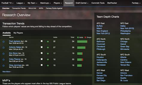 email yahoo fantasy football support fantasy football sln24340 introduction to yahoo