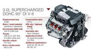 Audi Q7 Engine Specification Audi 3 0l Tfsi Supercharged Dohc V 6 Technology Content