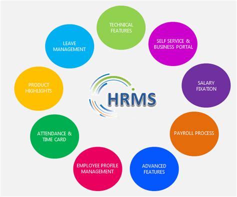 design hr html human resources management system