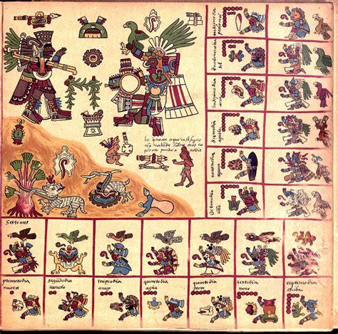 Calendario Animal Sagrado Codice Borbonico Un Legado Ancestral Prehispanico