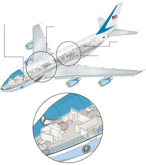air force one diagram boeing s air force one contract approved by the white