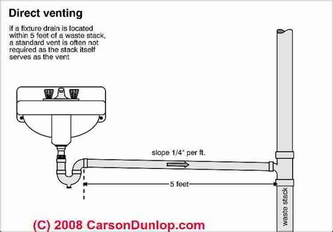 kitchen sink drain plumbing