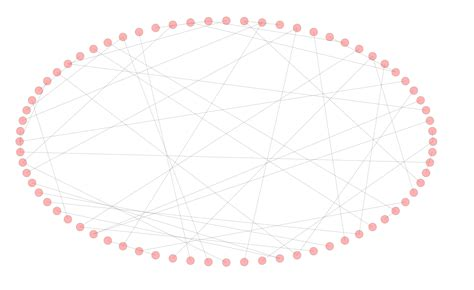 circular layout networkx networkx 常用方法