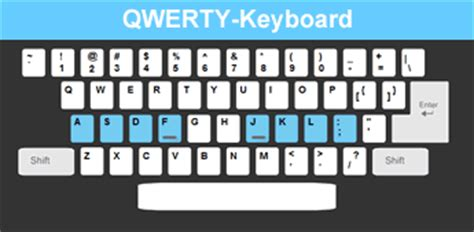 tutorial on keyboard typing keyboard tutorial and typing test