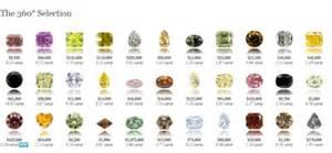 different color diamonds langerman diamonds overview buy colored diamonds