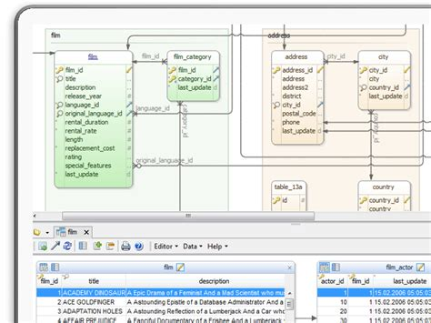 database diagram tool dbschema the best mongodb diagram designer admin gui tool