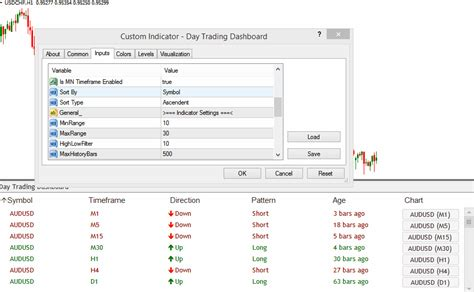 etrade pattern day trader restriction day trading dashboard