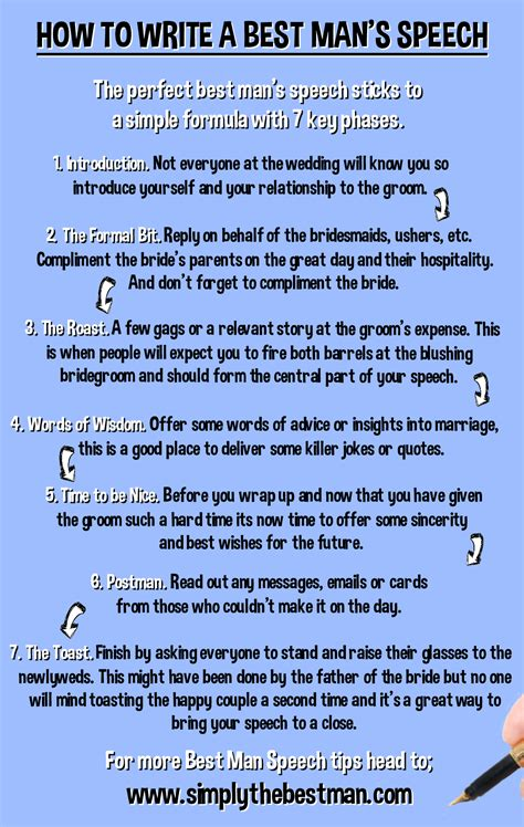 Outline Of And Groom Speech by How To Write A Best S Speech Www Simplythebestman H I M Wedding