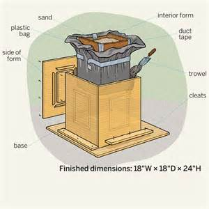 install the drain dowel how to make a concrete planter
