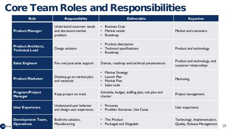 product manager or product janitor it s your choice