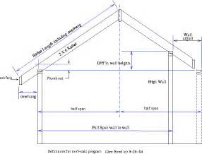 Rafter Spacing by Gallery For Gt Roof Rafter