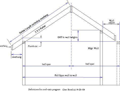 Hip Roof Barn by Glen S Rafter Calculator