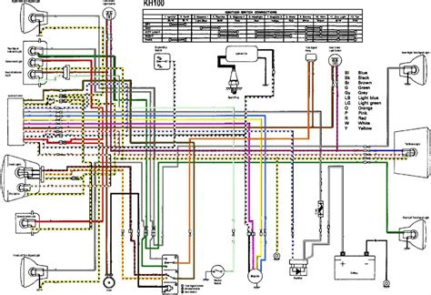 suzuki wiring diagram motorcycle wiring diagram