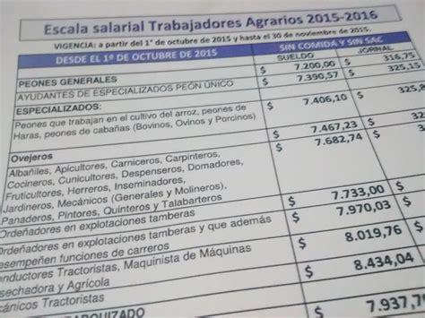 aumento salarial de trabajadores agrarios 2016 nueva escala salarial trabajadores rurales 2015 2016