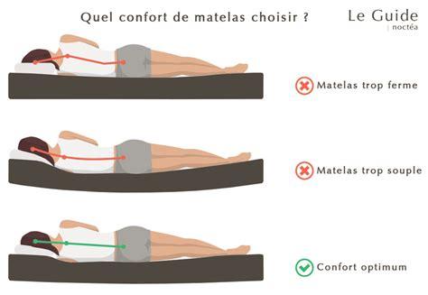 Quel Matelas Choisir Enfant 3844 by Matelas Bio En Naturel Pour Les Adultes Enfants Et