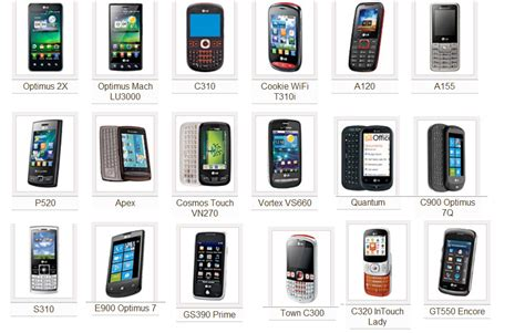 lg all mobile price lg mobile service centers in delhi