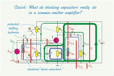transistor lifier swf what do coupling capacitors really do in ac lifiers are