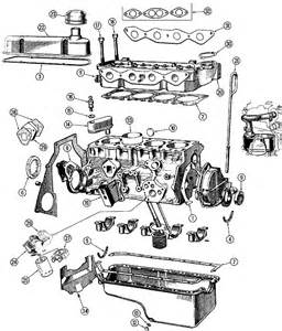 bmw parts diagram bmw free engine image for user manual