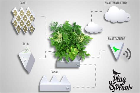 Vertical Garden Indoor - the plug and plant the smart garden concept for apartments the high tech society