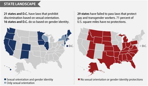 transgender discrimination statistics the mad professah lectures majority of americans risk