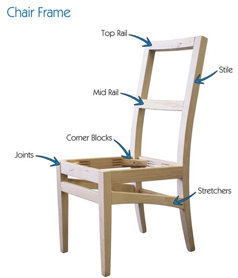 Dining Room Furniture Names by Complete Wooden Restaurant Chair Frame Upholstery