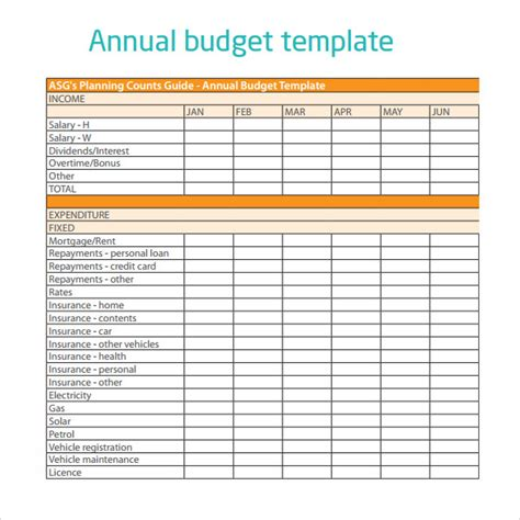 annual budget template printables annual budget worksheet kigose thousands of