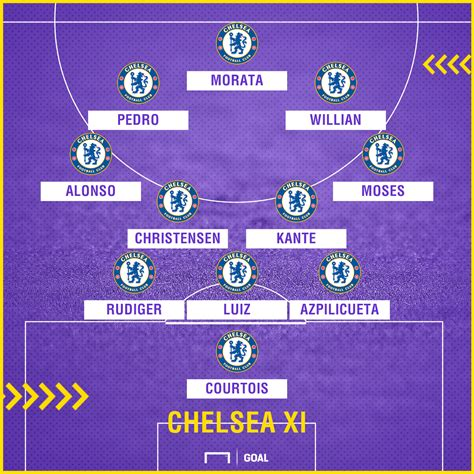 chelsea xi today chelsea news updates of injuries suspensions and line up