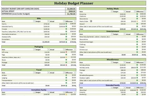 Event Budget Spreadsheet Template Spreadsheet Templates For Business Budget Spreadshee Event Event Budget Template Excel