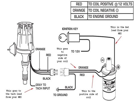gm points distributor wiring diagram wiring diagram with