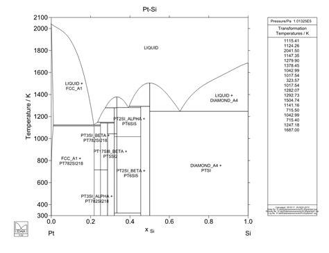 au pt phase diagram pt phase diagram best free home design idea