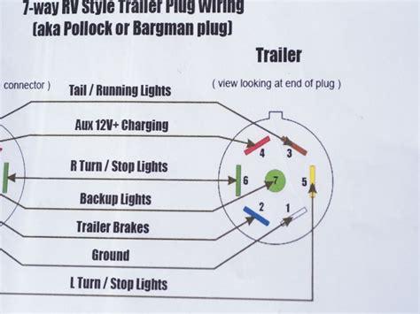 seven way trailer wiring diagram wiring diagram
