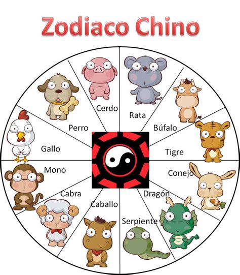 horoscopo chino hoy 2016 profesor horoscopos chinos 2016 calendar template 2016
