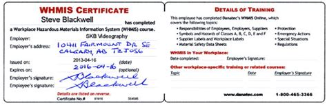 H2s Card Template by H2s Alive H2s Alive Aid And