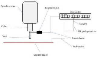 cnc probe guide autoleveller