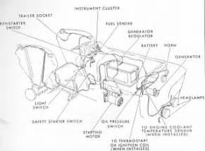mahindra tractor glow wiring diagram wiring diagram pdf free