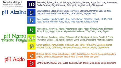 alimenti con ph alcalino ph nuetro acido alcalino trivero italy