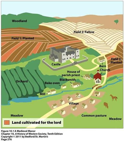 layout land meaning hartong aaron was it so dark the dark ages and the