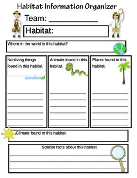 Habitats Worksheets 2nd Grade by Habitats A Monumental Self Discovery Of Information