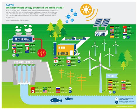 consumption pattern definition english energy poster a gallery on flickr