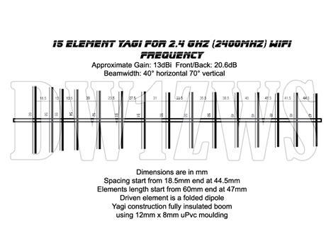 build   element yagi antenna  ghz wifi dwzws