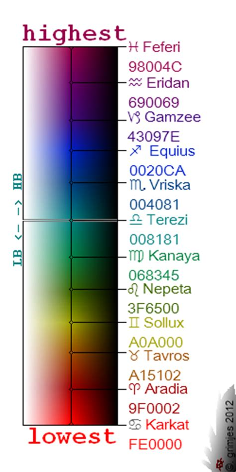 hemospectrum rgb values by thefantasychronicles on deviantart blood color code 28 images sle management in