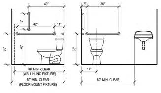 Toilet Grab Bar Dimensions Better Than Bigger Architecture That Is More Than Just