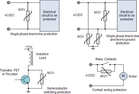 mov resistor mov resistor 28 images metal oxide varistor electronics repair and technology news china