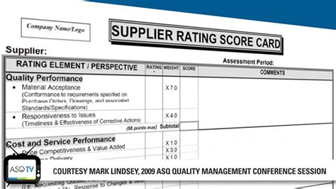 quality tool fmea asqtv asq supplier scorecards asqtv