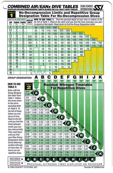 Ssi Dive Tables ssi calendar calendar template 2016