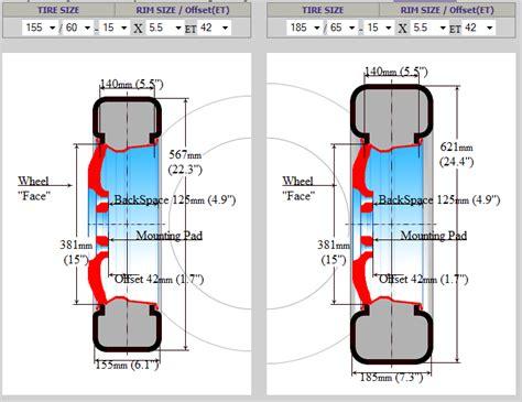 felgen et und einpresstiefen rechner rallegolle tire calculator reifen felgen rechner