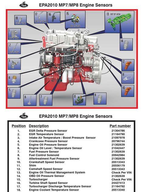 Mack mp8 egr pressure sensor wiring diagrams wiring jzgreentown gallery of mack mp8 egr pressure sensor wiring diagrams wiring cheapraybanclubmaster Images
